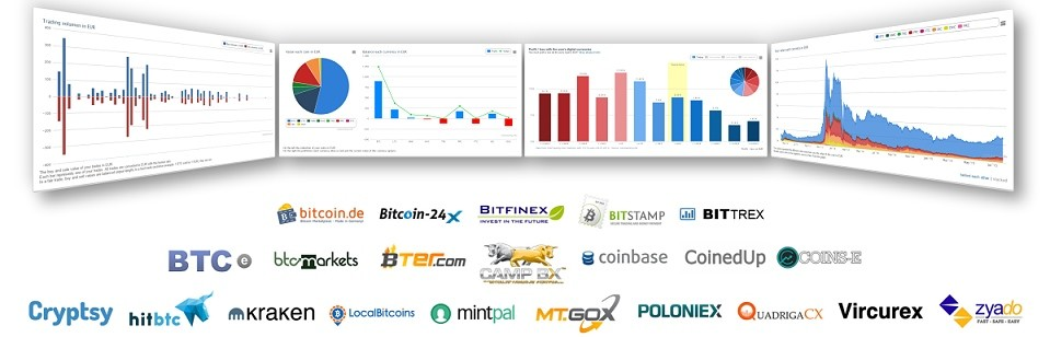 Nützliches Tool: Cointracking