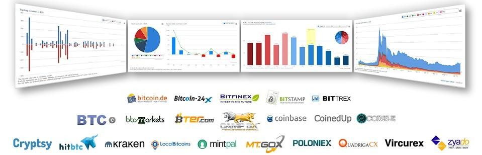 Nützliches Tool für alle Coin-Trader: Cointracking